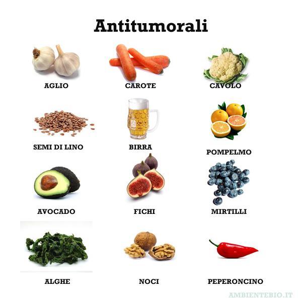 Antitumorali